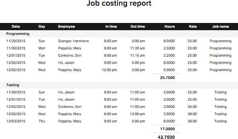 job costing report